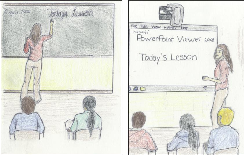 Technology pg 18