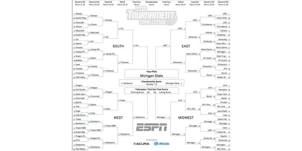 March+Madness+predictions