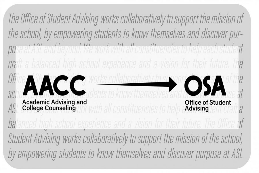 Academic+advising+and+college+counseling+office+is+rebranded
