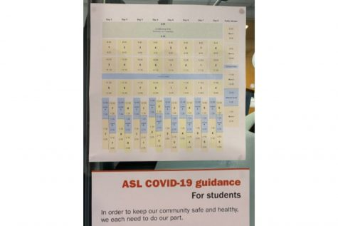 Though the recent schedule change is a temporary solution to help mitigate the current COVID-19 crisis, permanently pushing back class starting times would benefit student's mental health and overall wellbeing.