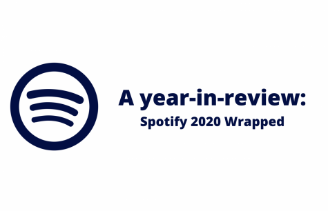 Despite the trials and tribulations of 2020, the year has finally come to a close. Upon reflection, each month has been attributed a song fitting to the events that occurred. Make sure to scan the codes with your Spotify app to listen along!
