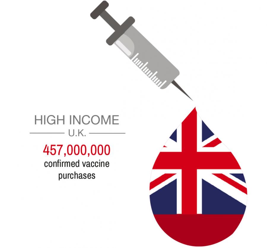 Source: Duke Global Health Innovation Center