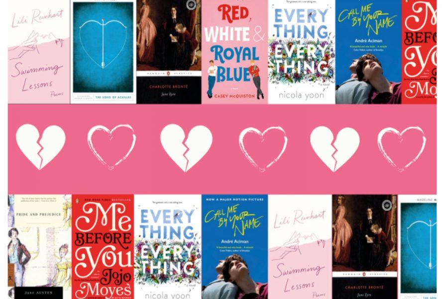 Top 8 novels for each romance trope