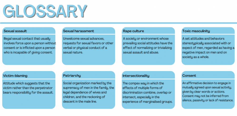 Copy of Glossary-2