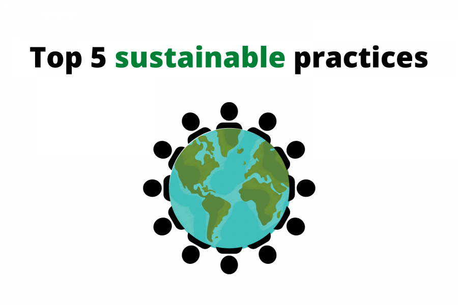 The effects of climate change – natural disasters, heat waves, pollution – remain perceptible in every facet of our lives. Here are five sustainable practices imperative to curtailing the worsening climate crisis.